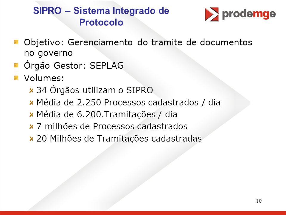 10 SIPRO – Sistema Integrado de Protocolo Objetivo: Gerenciamento do tramite de documentos no governo Órgão Gestor: SEPLAG Volumes: 34 Órgãos utilizam
