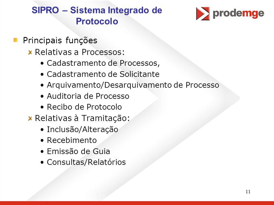 11 SIPRO – Sistema Integrado de Protocolo Principais funções Relativas a Processos: Cadastramento de Processos, Cadastramento de Solicitante Arquivame