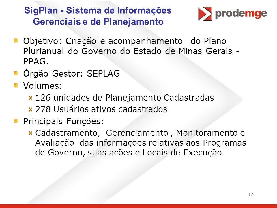 12 SigPlan - Sistema de Informações Gerenciais e de Planejamento Objetivo: Criação e acompanhamento do Plano Plurianual do Governo do Estado de Minas