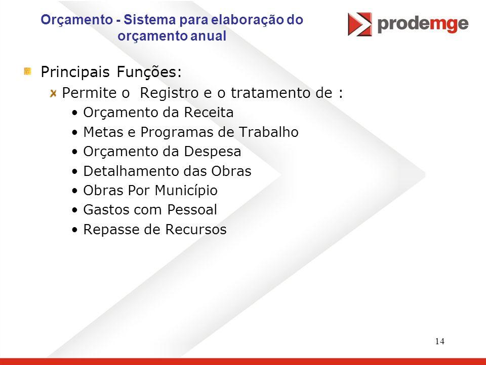 14 Orçamento - Sistema para elaboração do orçamento anual Principais Funções: Permite o Registro e o tratamento de : Orçamento da Receita Metas e Prog