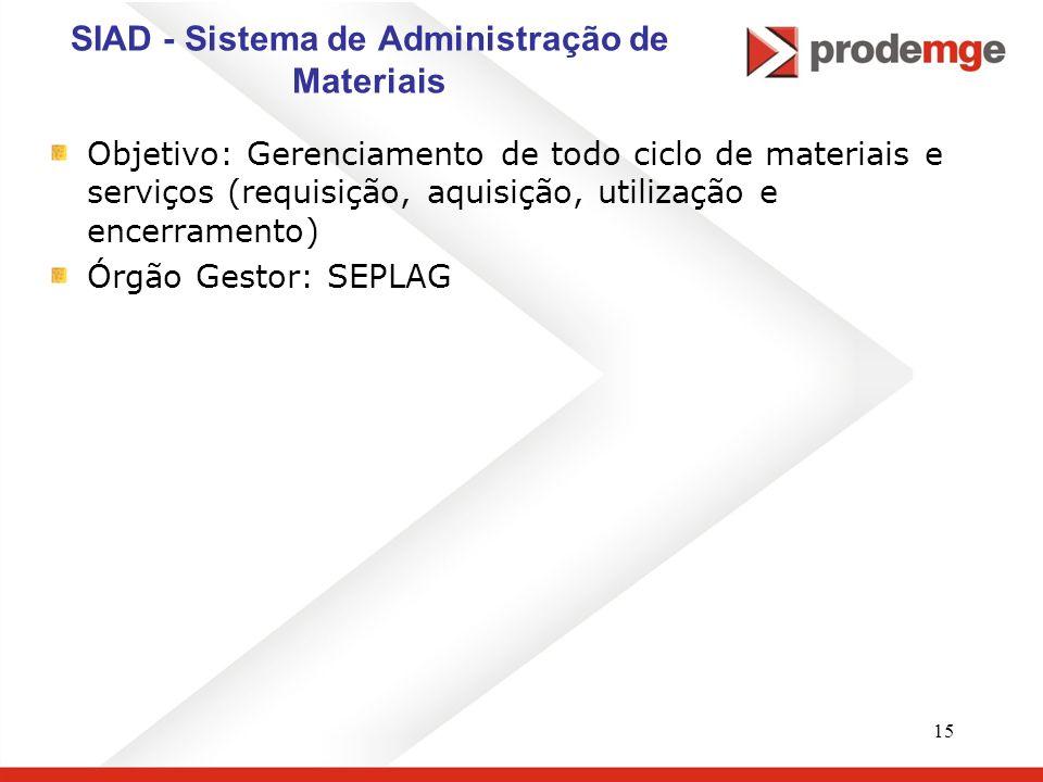 15 SIAD - Sistema de Administração de Materiais Objetivo: Gerenciamento de todo ciclo de materiais e serviços (requisição, aquisição, utilização e enc