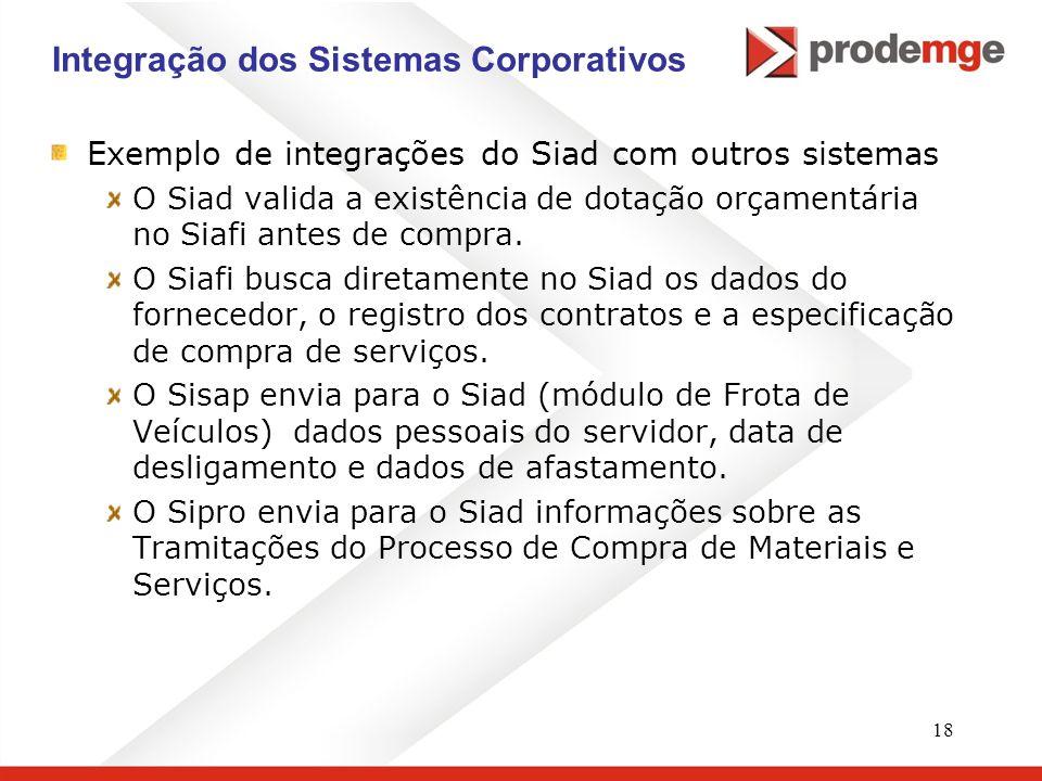 18 Integração dos Sistemas Corporativos Exemplo de integrações do Siad com outros sistemas O Siad valida a existência de dotação orçamentária no Siafi