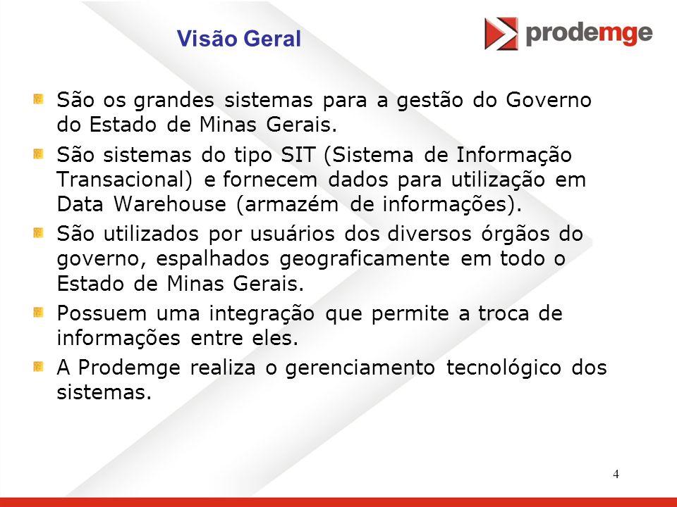 4 Visão Geral São os grandes sistemas para a gestão do Governo do Estado de Minas Gerais. São sistemas do tipo SIT (Sistema de Informação Transacional