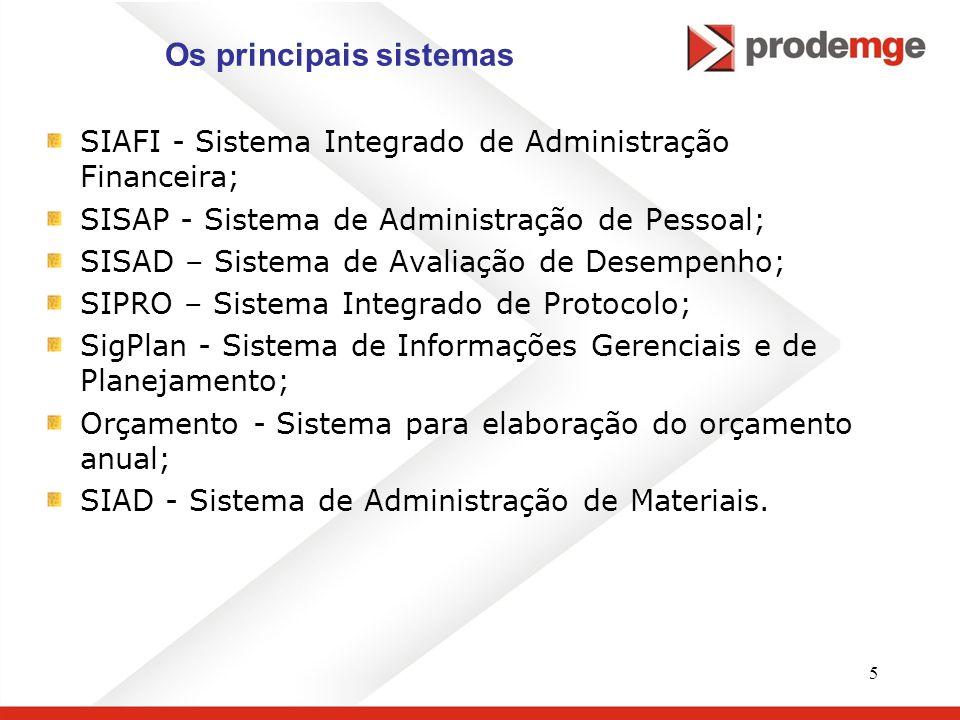 5 Os principais sistemas SIAFI - Sistema Integrado de Administração Financeira; SISAP - Sistema de Administração de Pessoal; SISAD – Sistema de Avalia