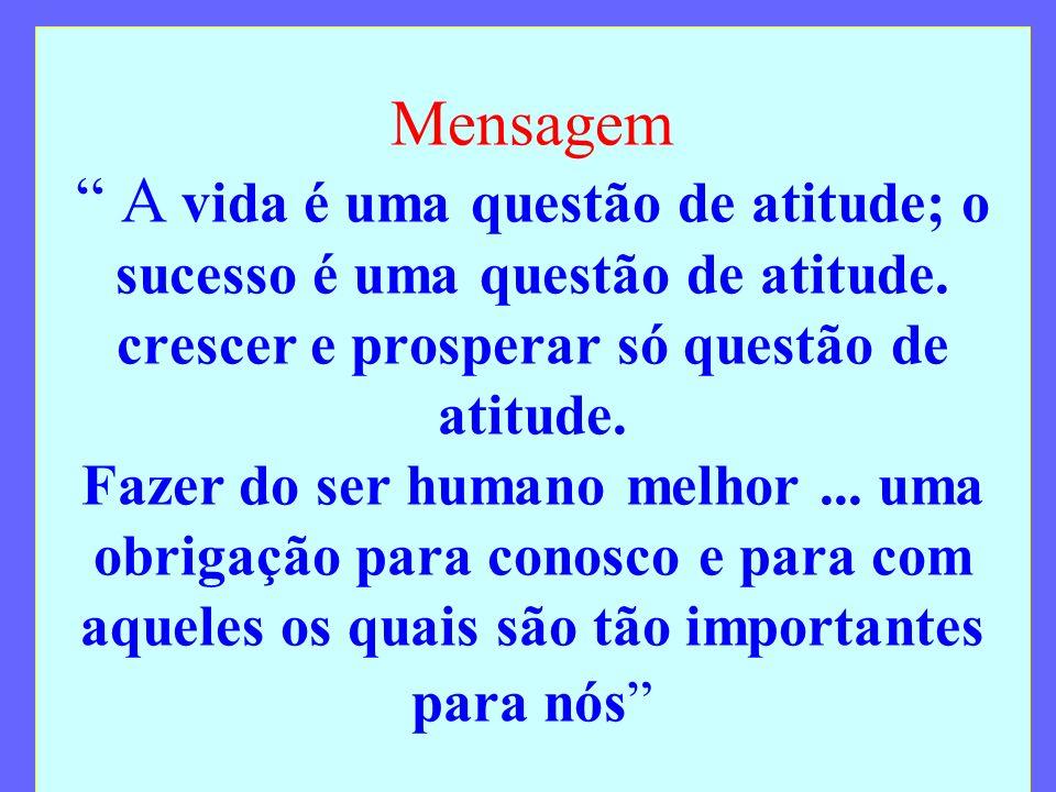 Mensagem A vida é uma questão de atitude; o sucesso é uma questão de atitude.