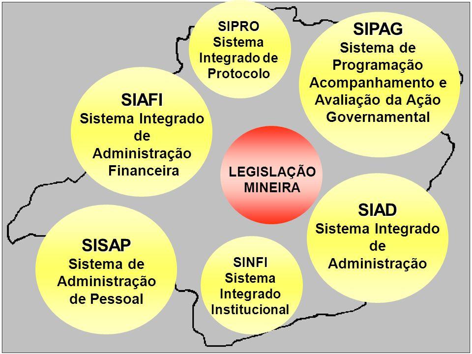 SIAFI Sistema Integrado de Administração Financeira SIPAG Sistema de Programação Acompanhamento e Avaliação da Ação Governamental SIAD Sistema Integra