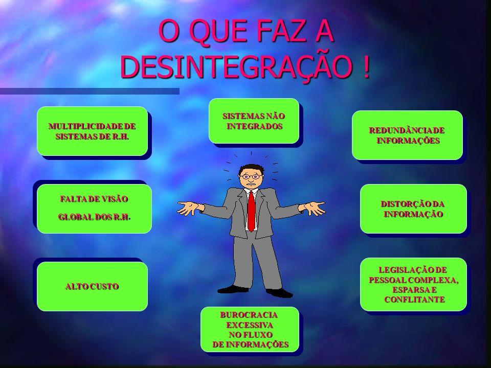SISAP - MG SISTEMA DE ADMINISTRAÇÃO DE PESSOAL DO ESTADO Márcia Pimenta e-mail: marciapimenta@prodemge.gov.br