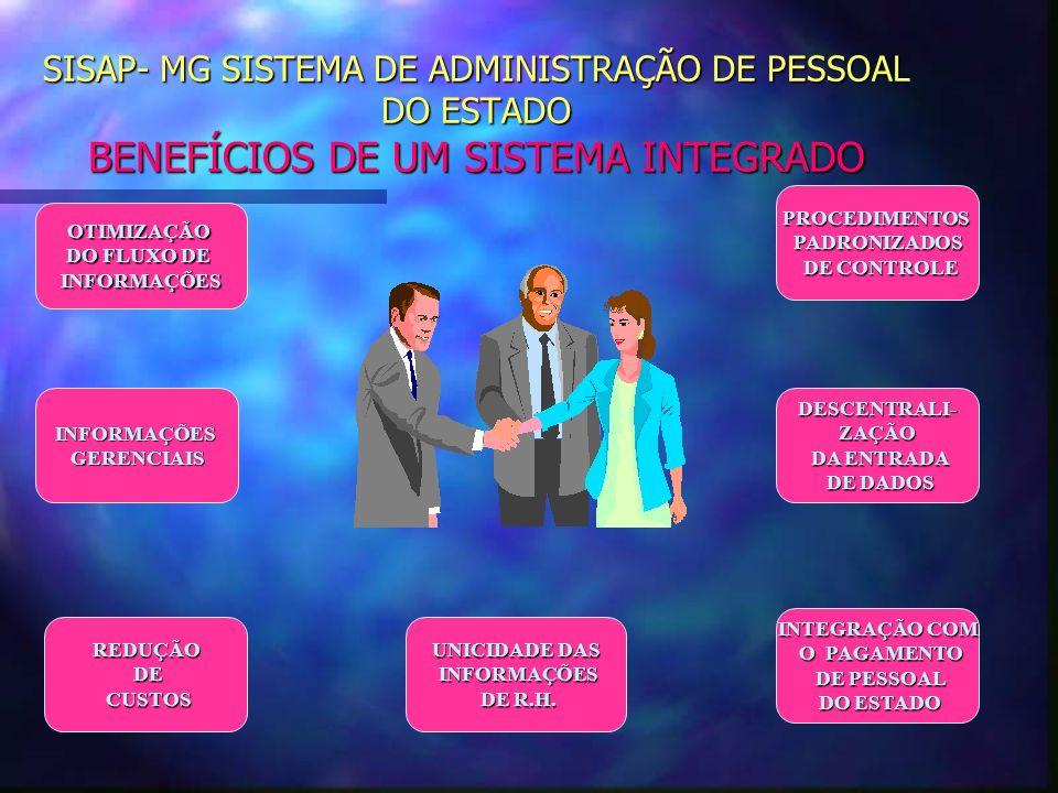 SISAP - MG SISTEMA DE ADMINISTRAÇÃO DE PESSOAL DO ESTADO SISAP - MG SISTEMA DE ADMINISTRAÇÃO DE PESSOAL DO ESTADO A QUESTÃO DA SEGURANÇA BASE ÚNICA SISAP SEC.