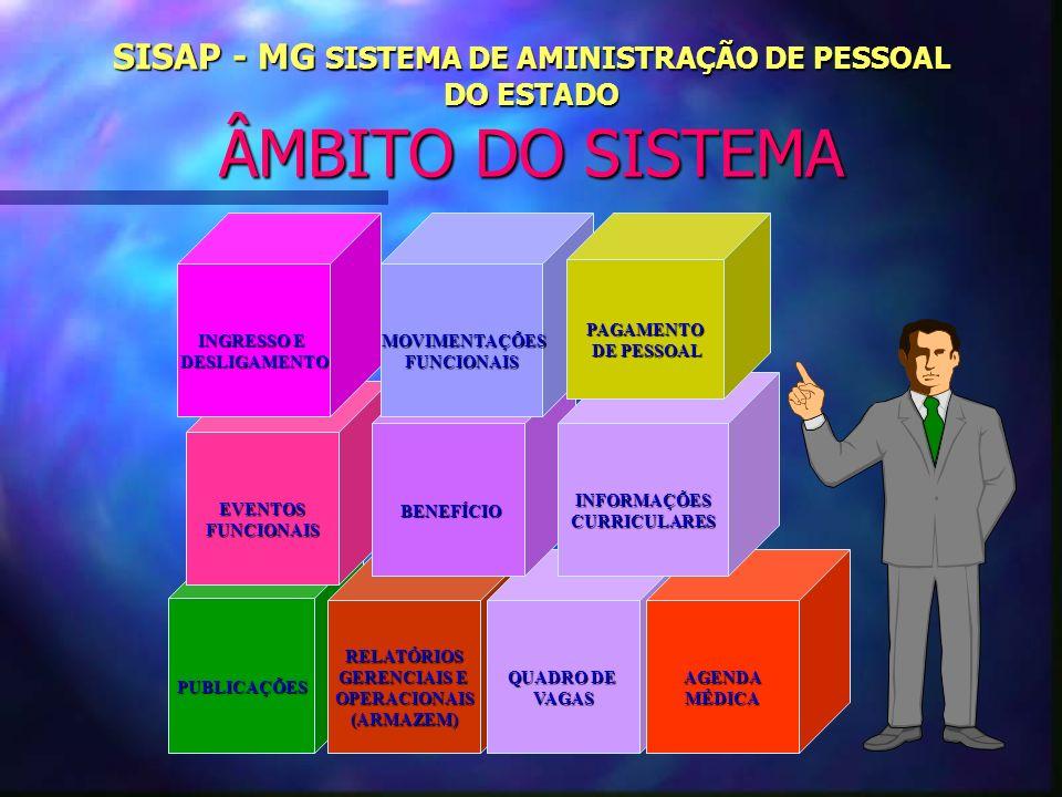 SISAP -MG SISTEMA DE AMINISTRAÇÃO DE PESSOAL DO ESTADO INGRESSO E DESLIGAMENTO DIRETORIA DE PESSOAL PAGAMENTO SISAP SERVIDOR DOCUMENTOS PESSOAIS POSSE EXERCÍCIO PRORROGA-ÇÃOEXERCÍCIO REINGRESSO NOMEAÇÃODESIGNAÇÃO PRORROGA-ÇÃOPOSSE