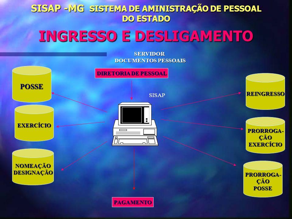SISAP -MG SISTEMA DE AMINISTRAÇÃO DE PESSOAL DO ESTADO EVENTOS FUNCIONAIS DIRETORIA DE PESSOAL PAGAMENTO SISAP FALTAS FÉRIAS REGULA- REGULA- MENTARES MENTARES HORASEXTRAS AUXÍLIODOENÇA AFASTA-MENTO LICENÇAMÉDICA