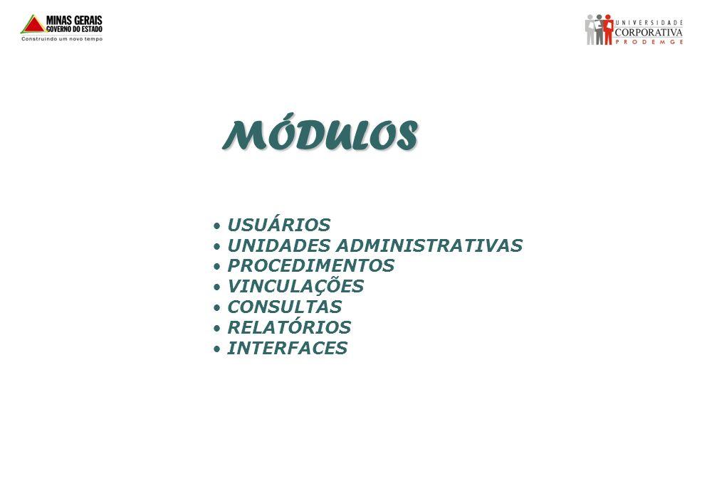 MÓDULOS USUÁRIOS UNIDADES ADMINISTRATIVAS PROCEDIMENTOS VINCULAÇÕES CONSULTAS RELATÓRIOS INTERFACES