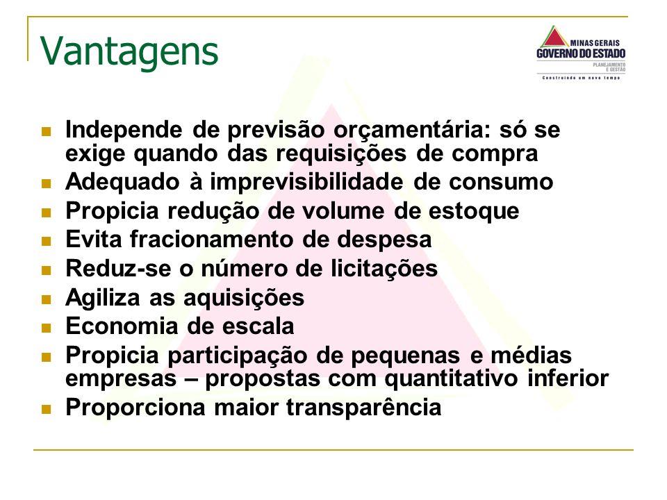 Independe de previsão orçamentária: só se exige quando das requisições de compra Adequado à imprevisibilidade de consumo Propicia redução de volume de