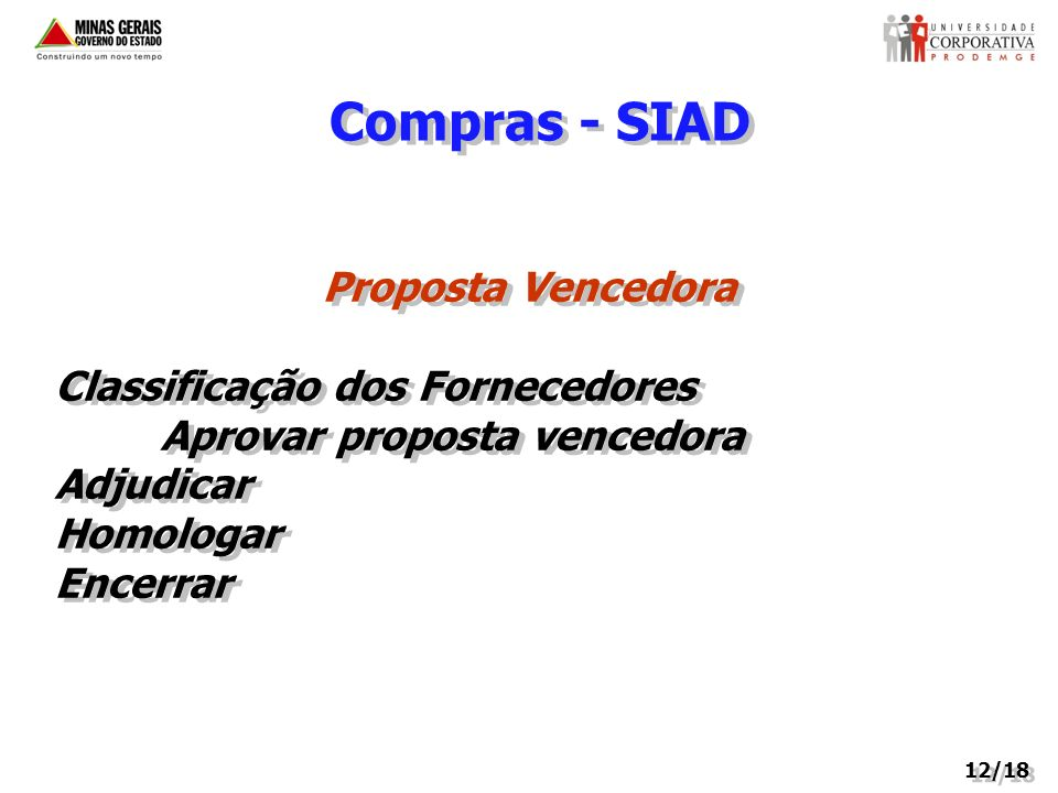 Compras - SIAD Proposta Vencedora Classificação dos Fornecedores Aprovar proposta vencedora Adjudicar Homologar Encerrar Proposta Vencedora Classifica