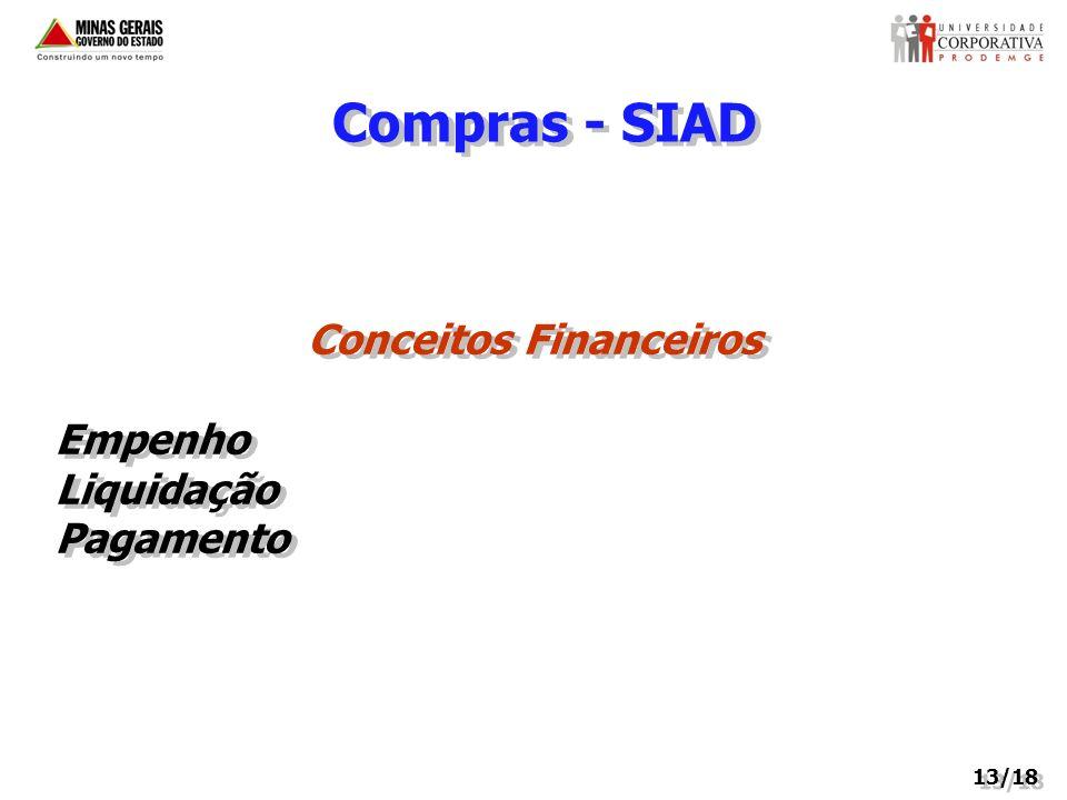 Compras - SIAD Conceitos Financeiros Empenho Liquidação Pagamento Conceitos Financeiros Empenho Liquidação Pagamento 13/18