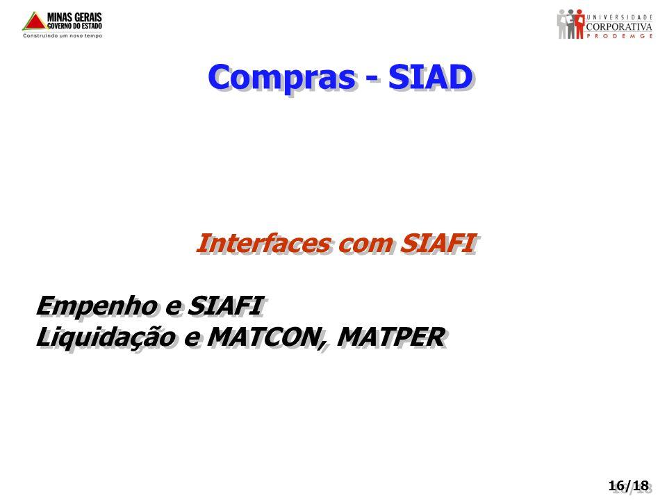 Compras - SIAD Interfaces com SIAFI Empenho e SIAFI Liquidação e MATCON, MATPER Interfaces com SIAFI Empenho e SIAFI Liquidação e MATCON, MATPER 16/18