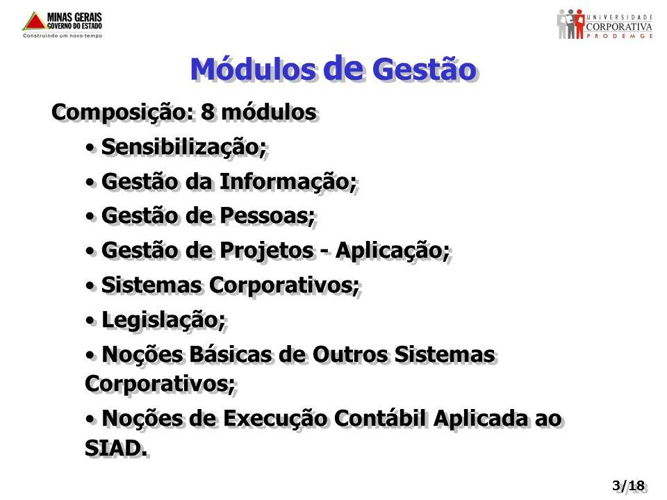 Módulos de Gestão Composição: 8 módulos Sensibilização; Gestão da Informação; Gestão de Pessoas; Gestão de Projetos - Aplicação; Sistemas Corporativos
