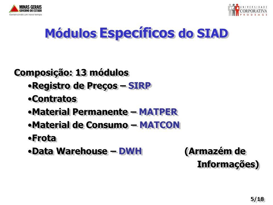 Composição: 13 módulos Registro de Preços – SIRP Contratos Material Permanente – MATPER Material de Consumo – MATCON Frota Data Warehouse – DWH (Armaz