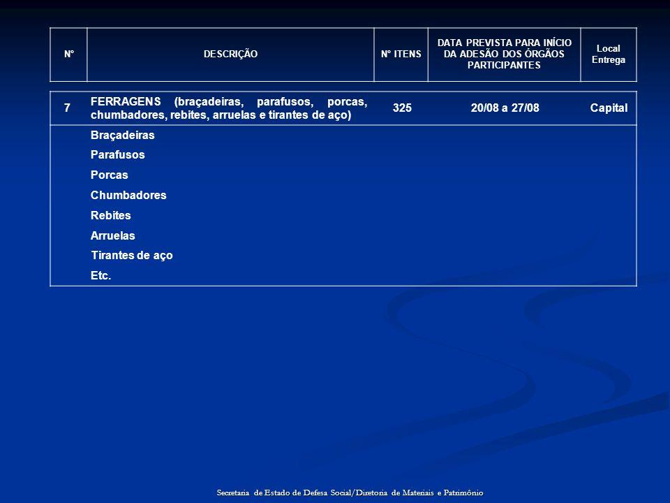 N°DESCRIÇÃON° ITENS DATA PREVISTA PARA INÍCIO DA ADESÃO DOS ÓRGÃOS PARTICIPANTES Local Entrega 7 FERRAGENS (braçadeiras, parafusos, porcas, chumbadore