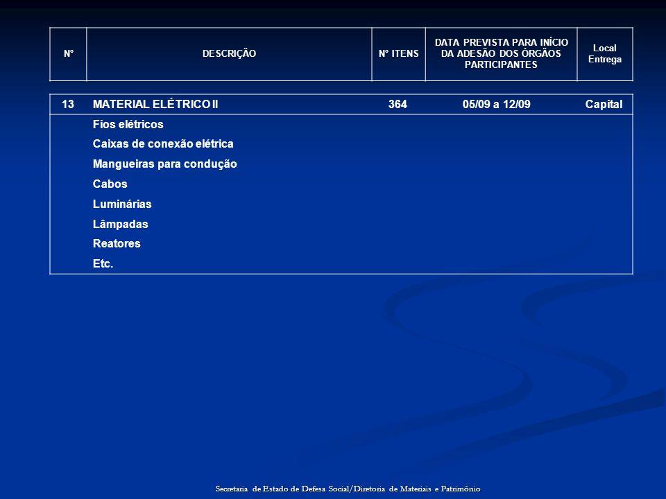 N°DESCRIÇÃON° ITENS DATA PREVISTA PARA INÍCIO DA ADESÃO DOS ÓRGÃOS PARTICIPANTES Local Entrega 13MATERIAL ELÉTRICO II36405/09 a 12/09Capital Fios elét