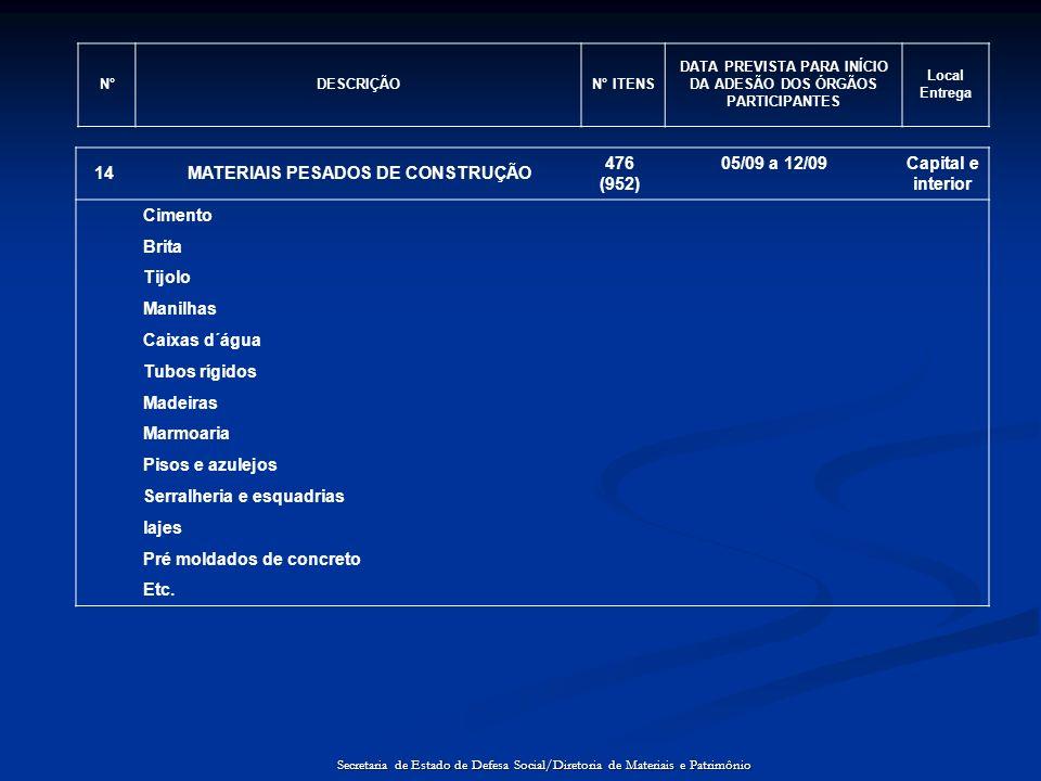 N°DESCRIÇÃON° ITENS DATA PREVISTA PARA INÍCIO DA ADESÃO DOS ÓRGÃOS PARTICIPANTES Local Entrega 14MATERIAIS PESADOS DE CONSTRUÇÃO 476 (952) 05/09 a 12/