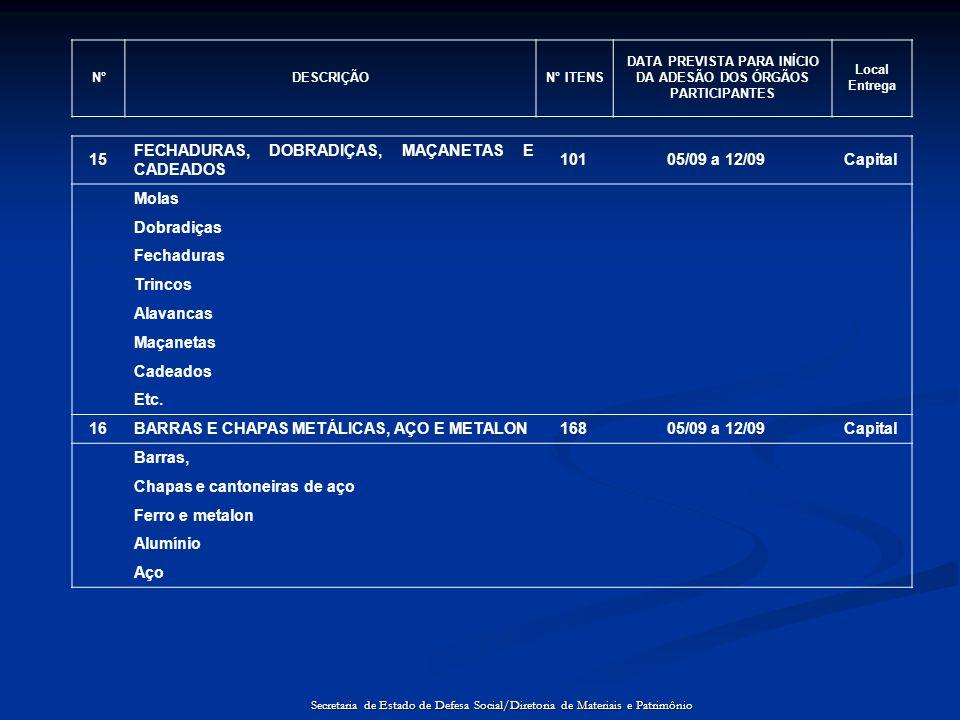N°DESCRIÇÃON° ITENS DATA PREVISTA PARA INÍCIO DA ADESÃO DOS ÓRGÃOS PARTICIPANTES Local Entrega 15 FECHADURAS, DOBRADIÇAS, MAÇANETAS E CADEADOS 10105/0