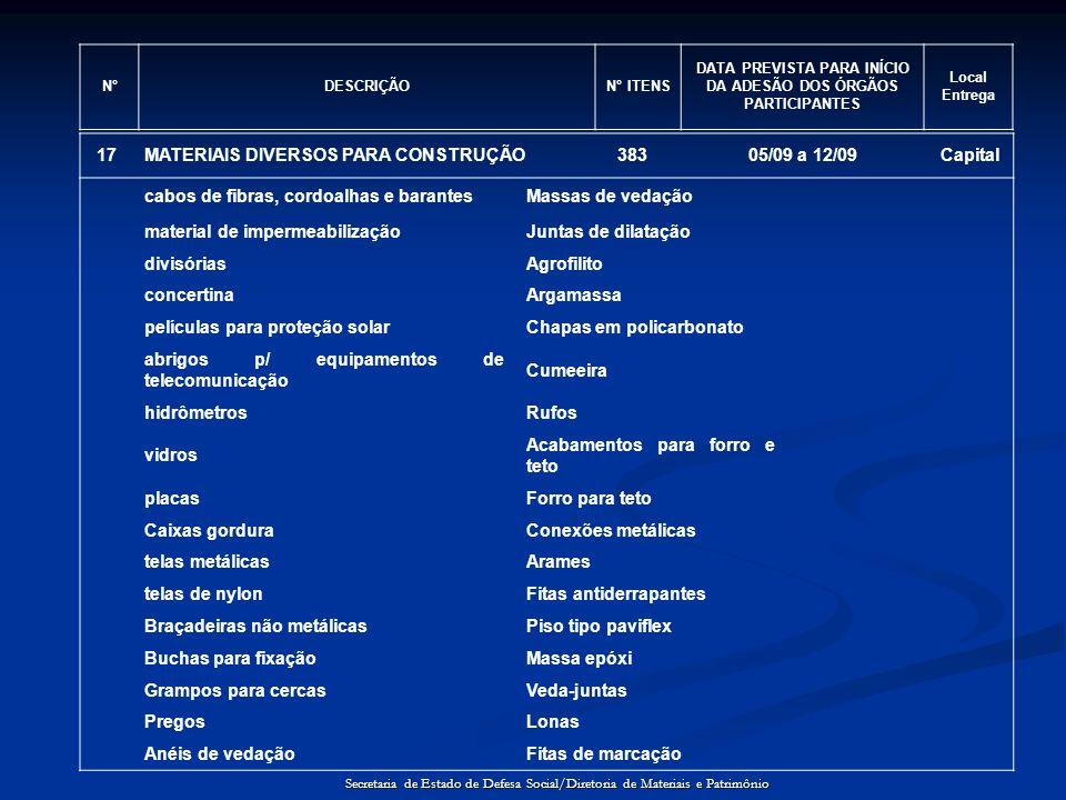 N°DESCRIÇÃON° ITENS DATA PREVISTA PARA INÍCIO DA ADESÃO DOS ÓRGÃOS PARTICIPANTES Local Entrega 17MATERIAIS DIVERSOS PARA CONSTRUÇÃO 38305/09 a 12/09Ca