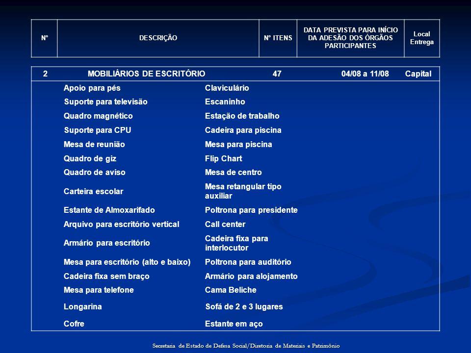 2MOBILIÁRIOS DE ESCRITÓRIO 4704/08 a 11/08Capital Apoio para pésClaviculário Suporte para televisãoEscaninho Quadro magnéticoEstação de trabalho Supor