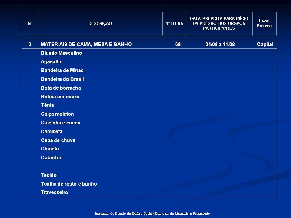 3MATERIAIS DE CAMA, MESA E BANHO6904/08 a 11/08Capital Blusão Masculino Agasalho Bandeira de Minas Bandeira do Brasil Bota de borracha Botina em couro