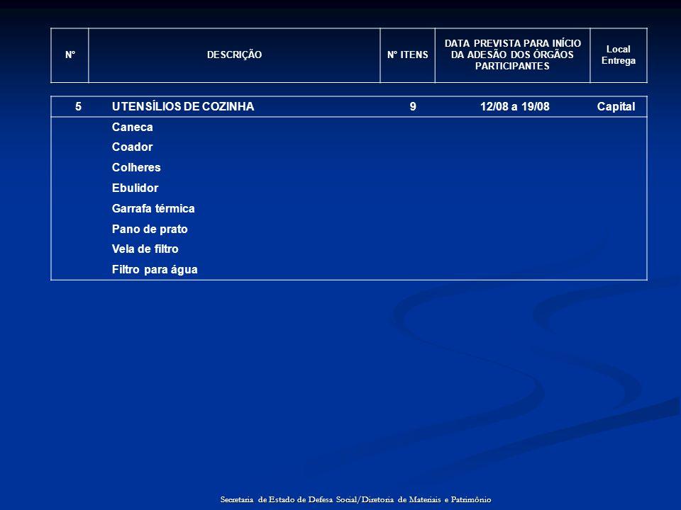N°DESCRIÇÃON° ITENS DATA PREVISTA PARA INÍCIO DA ADESÃO DOS ÓRGÃOS PARTICIPANTES Local Entrega 5UTENSÍLIOS DE COZINHA912/08 a 19/08Capital Caneca Coad