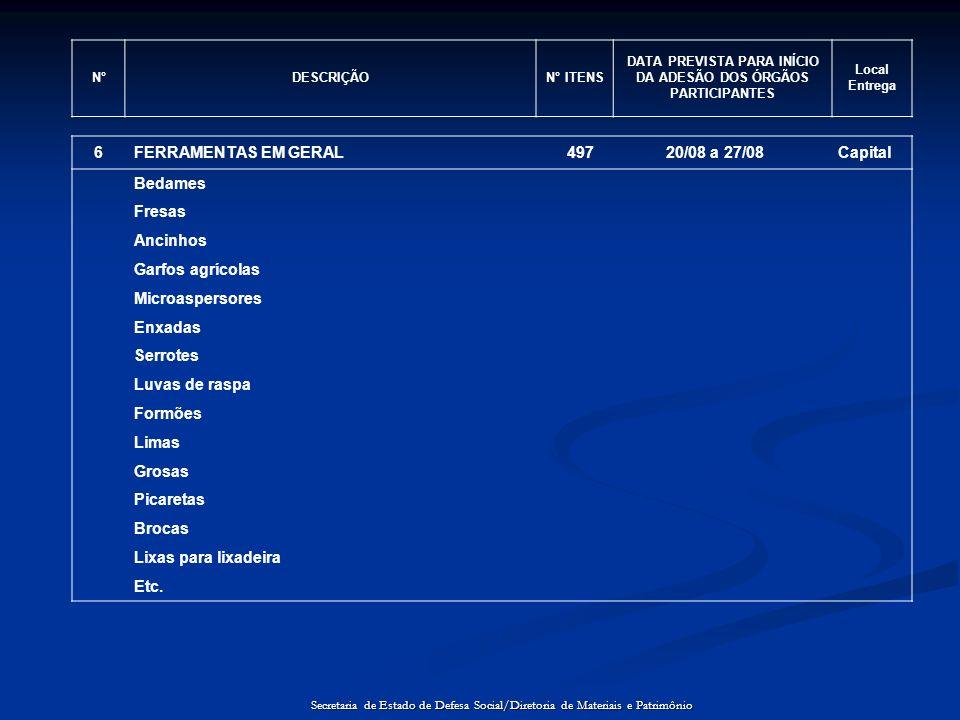 N°DESCRIÇÃON° ITENS DATA PREVISTA PARA INÍCIO DA ADESÃO DOS ÓRGÃOS PARTICIPANTES Local Entrega 6FERRAMENTAS EM GERAL49720/08 a 27/08Capital Bedames Fr