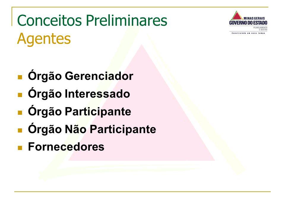 Órgão Gerenciador Órgão Interessado Órgão Participante Órgão Não Participante Fornecedores Conceitos Preliminares Agentes