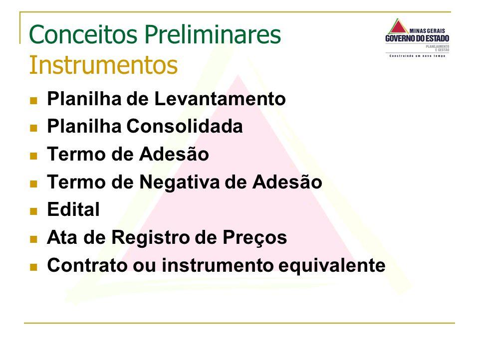 Planilha de Levantamento Planilha Consolidada Termo de Adesão Termo de Negativa de Adesão Edital Ata de Registro de Preços Contrato ou instrumento equ