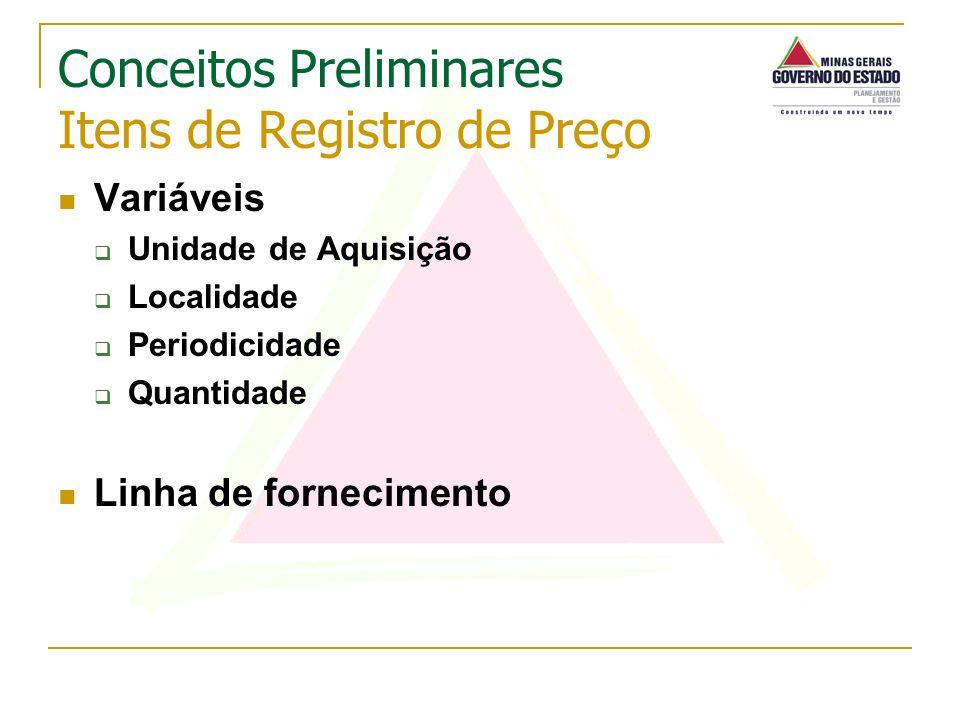 Variáveis Unidade de Aquisição Localidade Periodicidade Quantidade Linha de fornecimento Conceitos Preliminares Itens de Registro de Preço