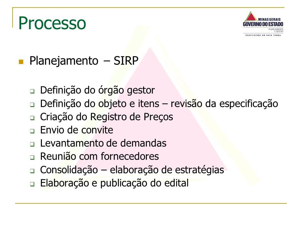 Planejamento – SIRP Definição do órgão gestor Definição do objeto e itens – revisão da especificação Criação do Registro de Preços Envio de convite Le
