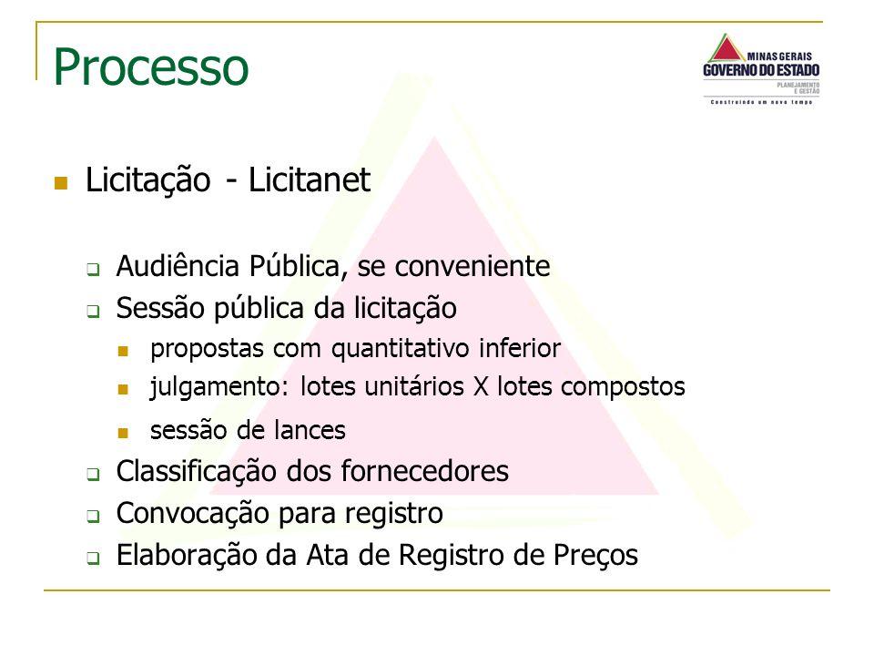 Licitação - Licitanet Audiência Pública, se conveniente Sessão pública da licitação propostas com quantitativo inferior julgamento: lotes unitários X