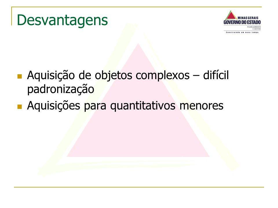 Aquisição de objetos complexos – difícil padronização Aquisições para quantitativos menores Desvantagens