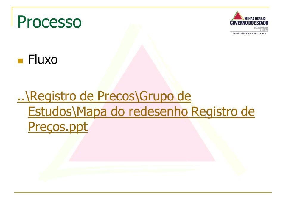 Fluxo..\Registro de Precos\Grupo de Estudos\Mapa do redesenho Registro de Preços.ppt Processo