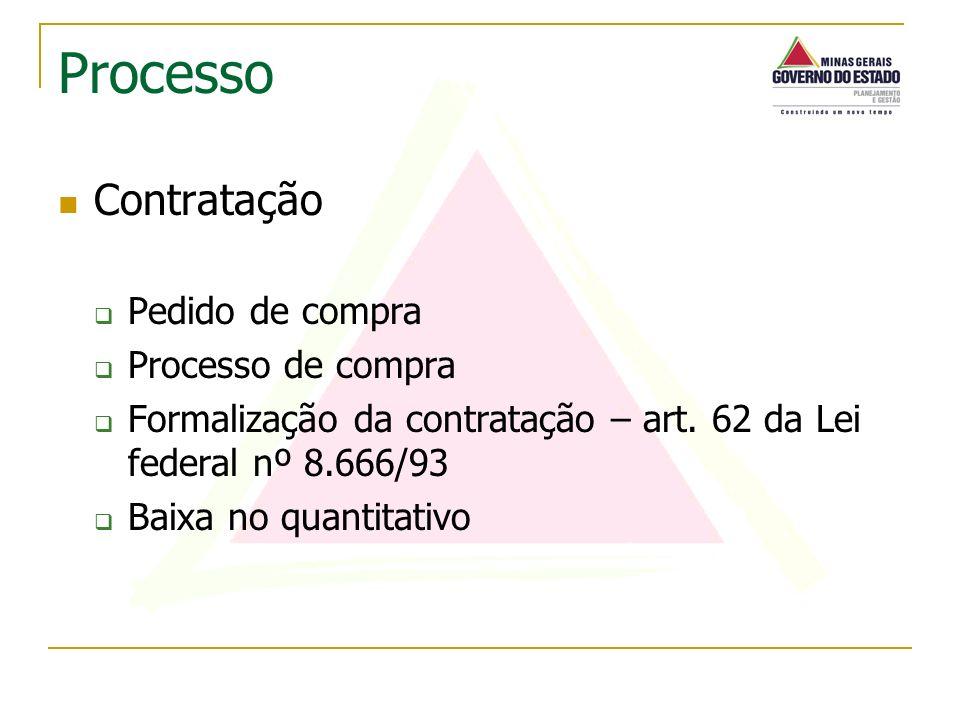 Contratação Pedido de compra Processo de compra Formalização da contratação – art. 62 da Lei federal nº 8.666/93 Baixa no quantitativo Processo