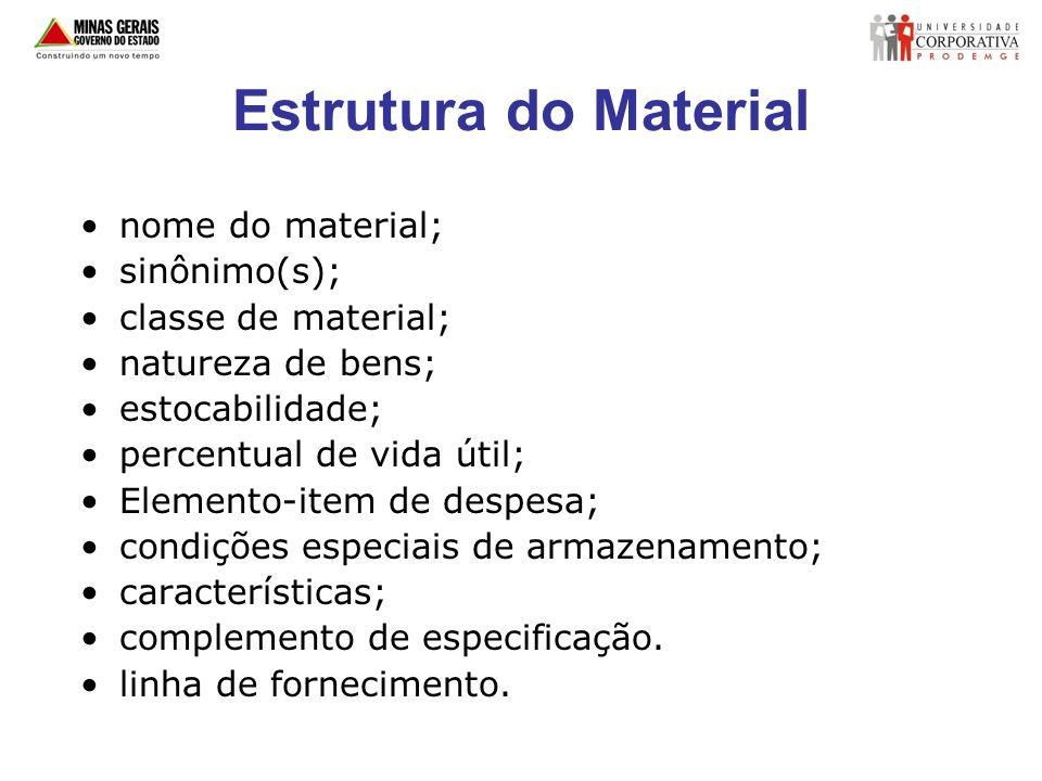 Estrutura do Material nome do material; sinônimo(s); classe de material; natureza de bens; estocabilidade; percentual de vida útil; Elemento-item de d