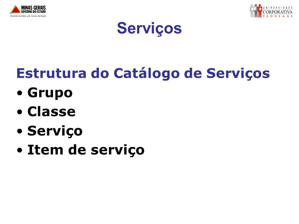 Serviços Estrutura do Catálogo de Serviços Grupo Classe Serviço Item de serviço