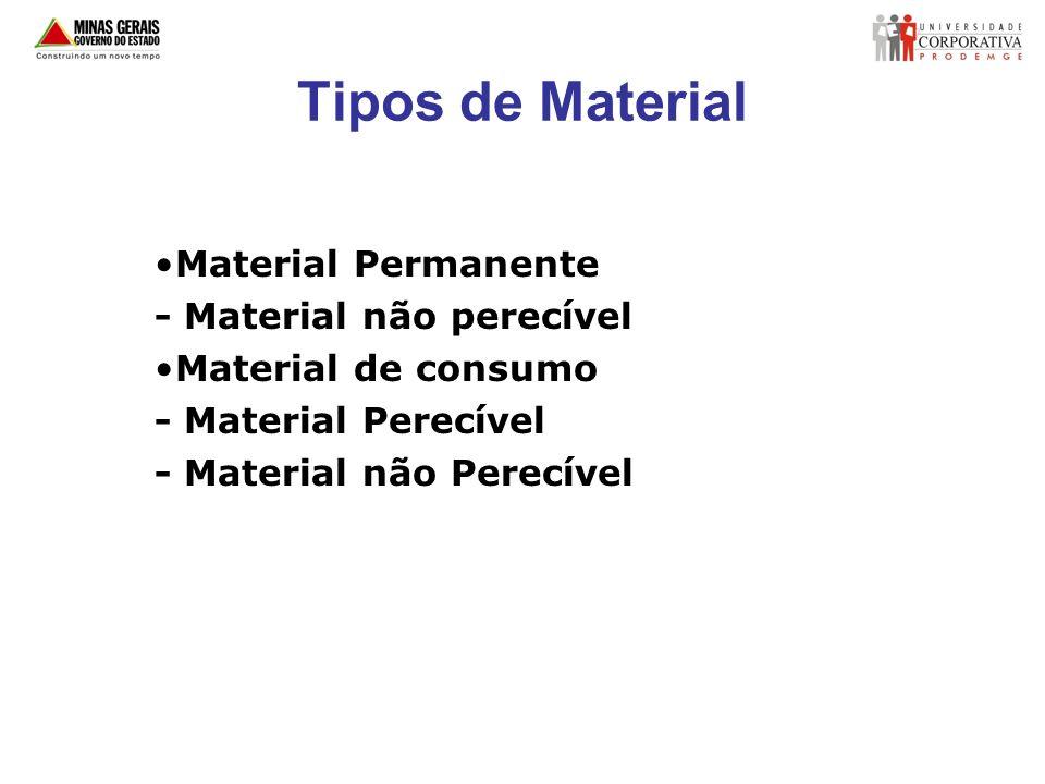 Tipos de Material Material Permanente - Material não perecível Material de consumo - Material Perecível - Material não Perecível
