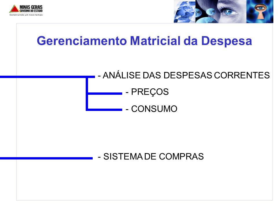 - ANÁLISE DAS DESPESAS CORRENTES - PREÇOS - CONSUMO - SISTEMA DE COMPRAS Gerenciamento Matricial da Despesa