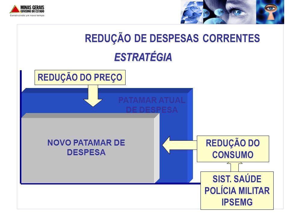REDUÇÃO DE DESPESAS CORRENTES PATAMAR ATUAL DE DESPESA NOVO PATAMAR DE DESPESA REDUÇÃO DO PREÇO REDUÇÃO DO CONSUMO SIST. SAÚDE POLÍCIA MILITAR IPSEMG