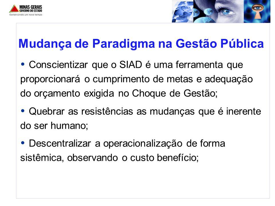 Mudança de Paradigma na Gestão Pública Conscientizar que o SIAD é uma ferramenta que proporcionará o cumprimento de metas e adequação do orçamento exi
