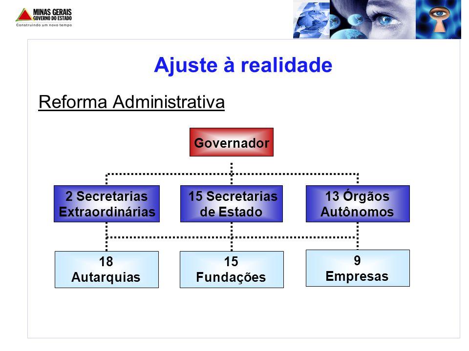 Governador 15 Secretarias de Estado 13 Órgãos Autônomos 2 Secretarias Extraordinárias 9 Empresas 15 Fundações 18 Autarquias Ajuste à realidade Reforma