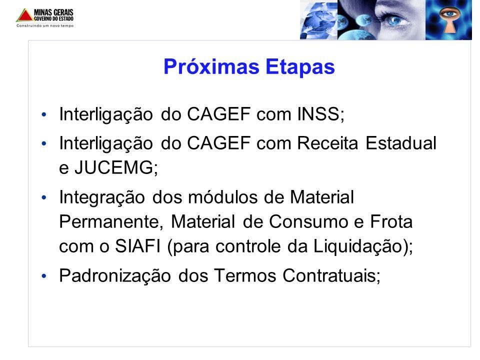 Interligação do CAGEF com INSS; Interligação do CAGEF com Receita Estadual e JUCEMG; Integração dos módulos de Material Permanente, Material de Consum