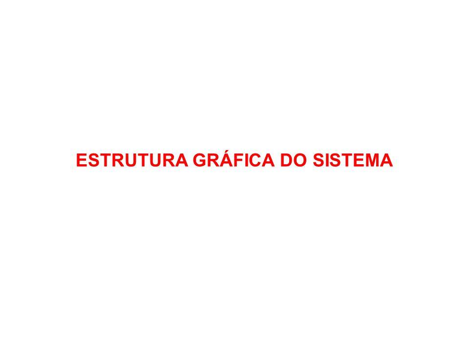 ESTRUTURA GRÁFICA DO SISTEMA