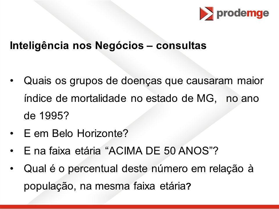 Inteligência nos Negócios – consultas Quais os grupos de doenças que causaram maior índice de mortalidade no estado de MG, no ano de 1995? E em Belo H