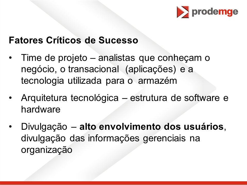 Fatores Críticos de Sucesso Time de projeto – analistas que conheçam o negócio, o transacional (aplicações) e a tecnologia utilizada para o armazém Ar