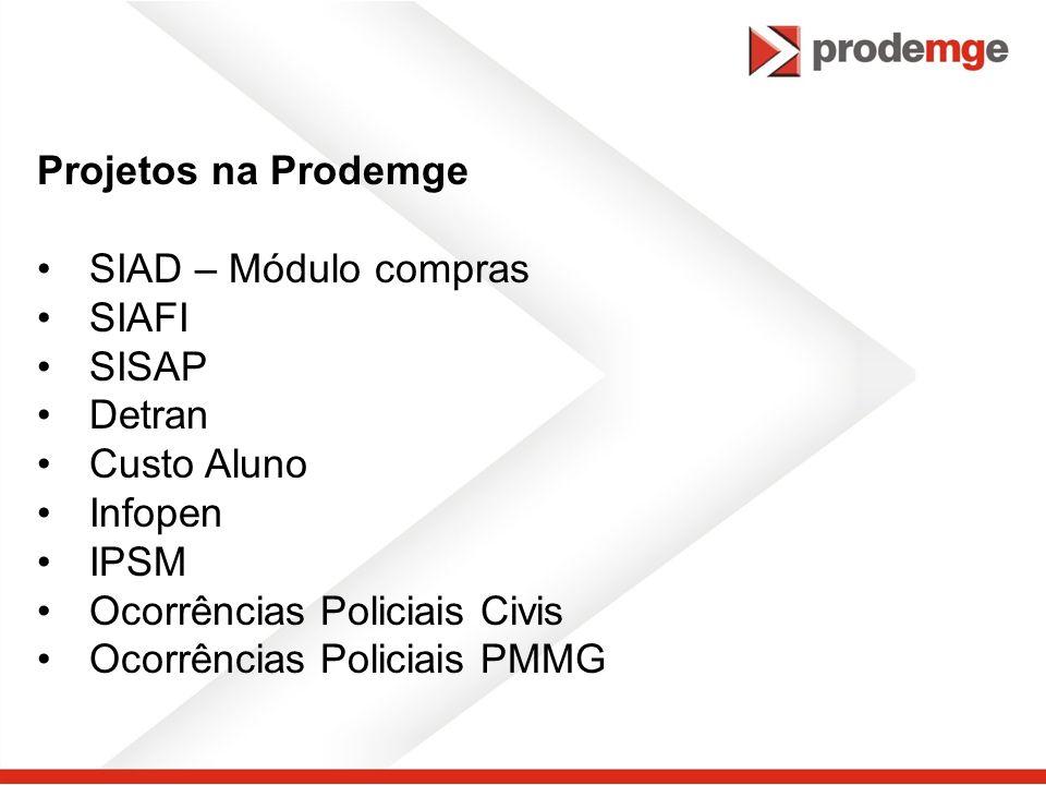 Projetos na Prodemge SIAD – Módulo compras SIAFI SISAP Detran Custo Aluno Infopen IPSM Ocorrências Policiais Civis Ocorrências Policiais PMMG